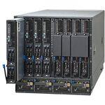 フォームファクターで分類するx86サーバー