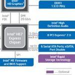 インテル、Intel 6チップセットのエラーを公表