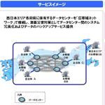 NTT西日本、「Bizひかりクラウド」にBCPメニュー