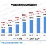 SARSやウイグル騒乱も影響! 中国インターネットの20年を振り返る
