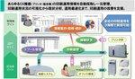NEC、プリンターの見える化ソフト「WebSAM PrintCenter V」