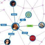 サンプルで学ぶOpen Graphの設定とアプリへの実装