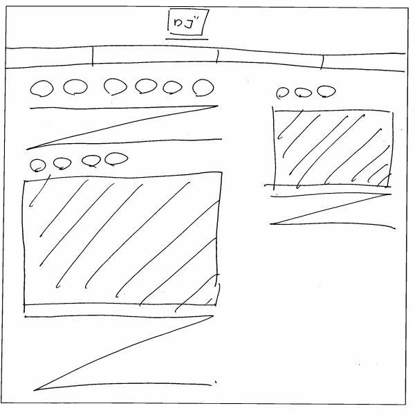 レスポンシブWebデザインのワークフローと画面設計