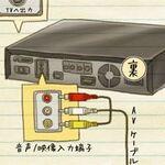 ビデオテープの映像をBDに保存する方法