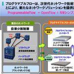NECのOpenFlow製品、複数PFC管理対応などの機能強化