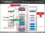 ラドウェアとNEC、OpenFlowによるDDoS対策ソリューション