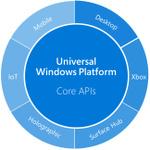 開発者の意識を変え始めたマイクロソフト