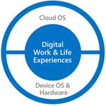 マイクロソフト激動の1ヵ月—トランスフォーメーションを加速