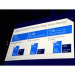 前年比2.5倍の売上増を目指す—マイクロソフトのパートナー向けクラウド戦略