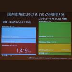 移行支援! 「Windows XPサポート終了」トリビア