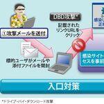 合技採用!ALSIが全Webフィルタで標的型攻撃対策を強化