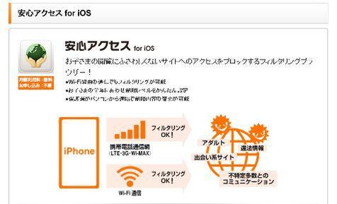 サイト ブロック iphone アダル と