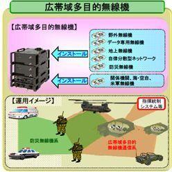 NEC、陸上自衛隊向けの「新野外通信システム」を納入