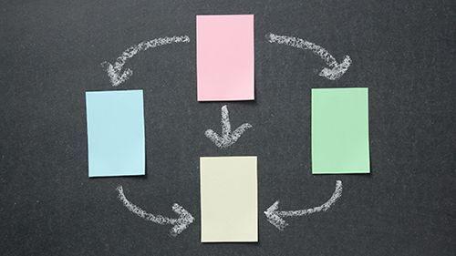 顧客行動を可視化する「カスタマージャーニーマップ」とは