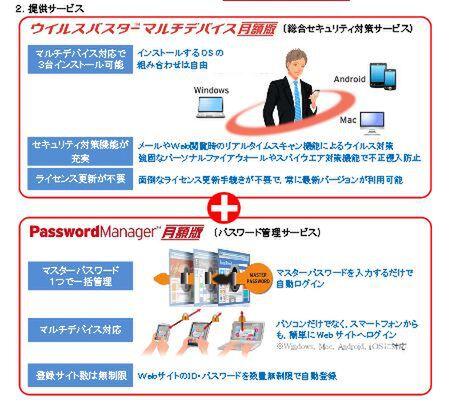 エネコムのインターネット接続にセキュリティソフト標準搭載