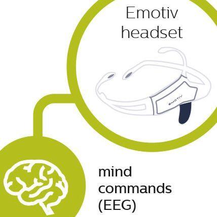 フィリップス、ALS患者向けの脳波コントロール家電コンセプト