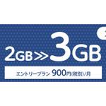 【格安データ通信SIM】4月から各社通信量増強 1000円で3GBが標準に