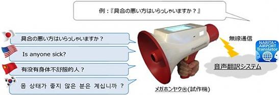 ほんやくコンニャクはいつ現実するか Google、Skype翻訳のすごい現状