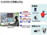 パナソニック、成田空港にてインタラクティブ警備システム実証実験