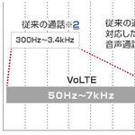 ドコモ、iPhone SEでVoLTE国際ローミング可能に