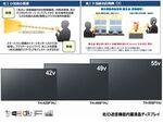 パナソニック、モニター映像に連動してスマホに詳細情報が表示される「光ID」商品化