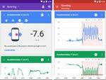 スマホが計測デバイスに! - グーグルが「科学実験ノート」アプリを公開