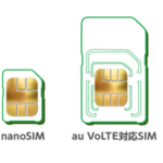 格安SIMに月額410円でデータ通信+音声通話のプランが登場!