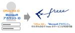 freee、日本マイクロソフトとサービス連携!まずはOffice 365に対応