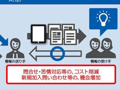 帳票デザインをわかりやすく、キヤノンMJがコンサルサービス