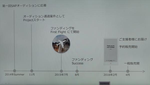 HUIS REMOTE CONTROLLERの発売までの流れ
