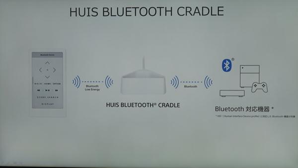 クレードルがリモコンとBluetoothデバイスとの中継役となる