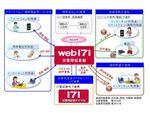 NTT、防災週間に「災害用伝言ダイヤル」「災害用伝言板」を提供