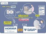 NTTドコモ通信を用いた医療機器向け総合保守サービス