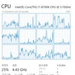 検証:マルチスレッド対応ソフトはどれくらいある? 多コアCPU搭載パソコンは本当に便利?