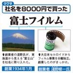 「富士フイルム」は社名を8000円で購入した【倶楽部】