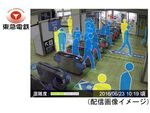 東急電鉄、駅の混雑情報を伝える「構内カメラ画像配信サービス」開始