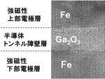 産総研、室温で動作する全単結晶TMR素子を開発
