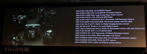 これだけイノベーティブなカメラを発表してきたのである
