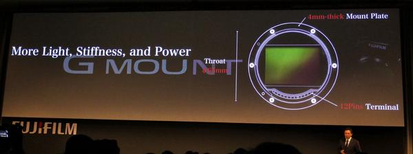 Gマウントは直径65mmで信号は12ピンと規定