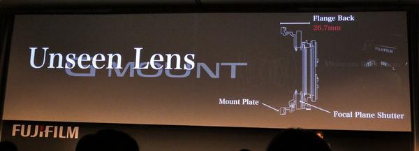 フランジバックは26.7mmで、フォーカルプレーンシャッターを内蔵しています