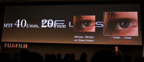 MTFで40L/mm、20L/mmという解像度を実現