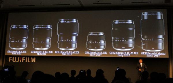 さらに2017年中には45mmF2.8、23mmF4、110mmF2も発売