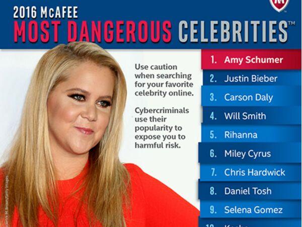 有名人検索でマルウェア! 2016年版「インターネット検索で最もリスクの高い有名人」発表