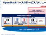 NTT Com、OpenStackのマネージドプライベートクラウド提供に向けミランティスと協業