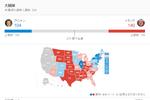 iPhoneの価格が15万円超!? 米大統領選をグーグル、ヤフーがリアルタイム速報中