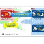 NTT Com、三菱航空機「MRJ」開発に向けグローバルネットワークを提供