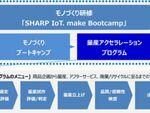 シャープ、IoTベンチャー向けワンストップ量産支援サービス開始
