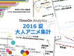 東芝が2016年夏季アニメの集計を発表! リゼロが特殊な数値を出した!?