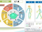 NEC、センサーに向かって歩くだけで歩行姿勢を測定する「NEC 歩行姿勢測定システム」