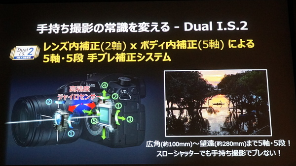 「Dual I.S.2」の概略図